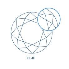 clarity fl if 2