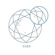 clarity i123 2