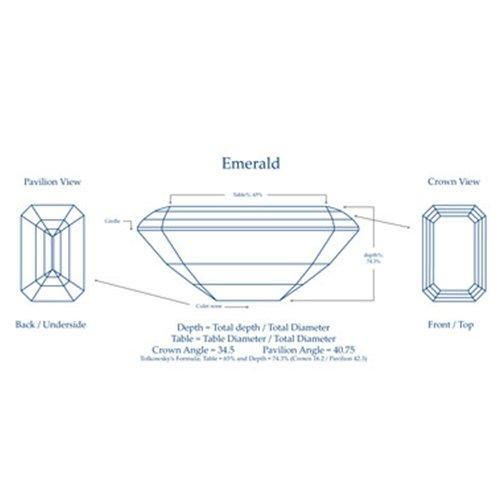 emerald wireframe 3