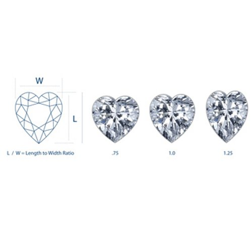 heart lw 3