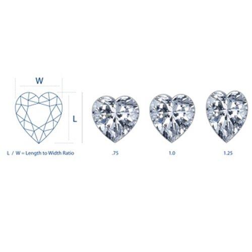 heart lw 4