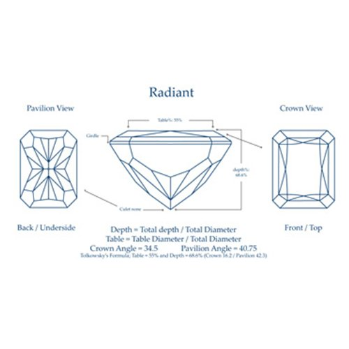 radiant wireframe 3